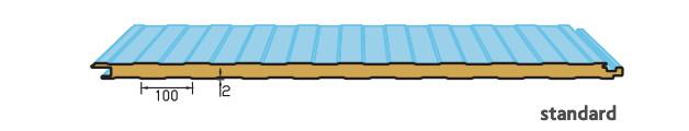 Διατομές και νευρώσεις για τα πάνελ πολυουρεθάνης horizon_κλασσικό